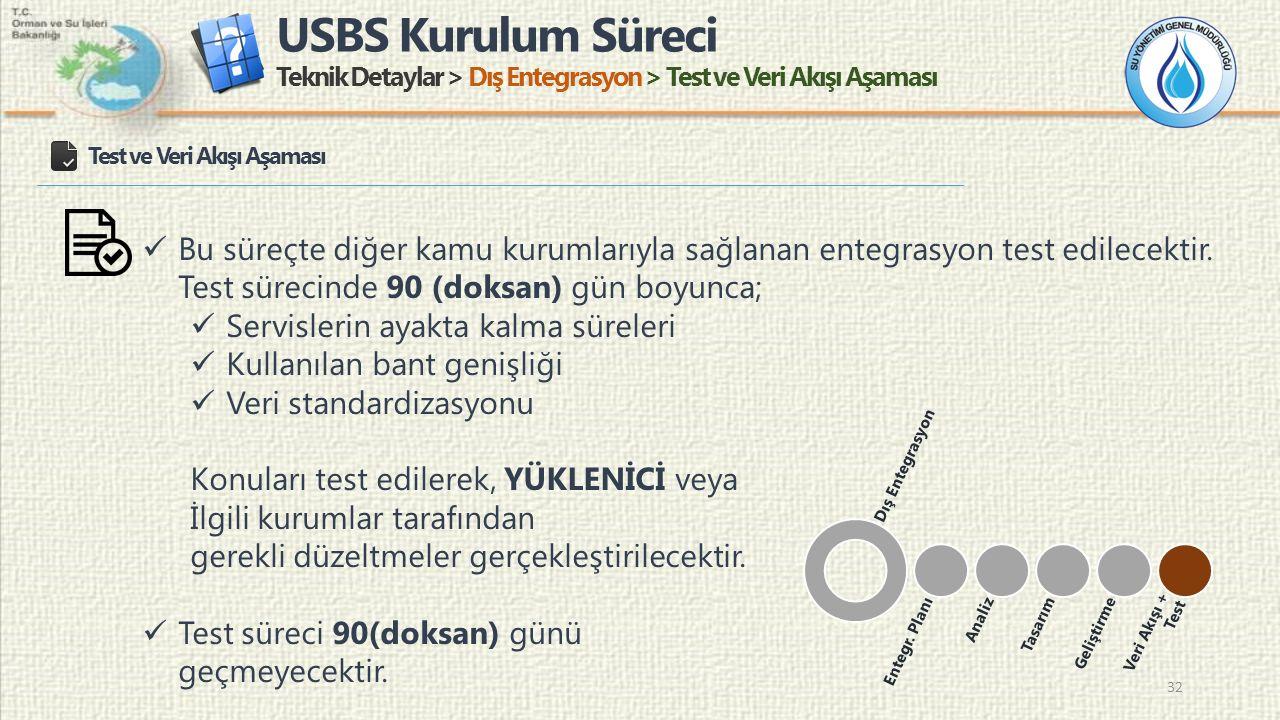 USBS Kurulum Süreci Teknik Detaylar > Dış Entegrasyon > Test ve Veri Akışı Aşaması 32 Test ve Veri Akışı Aşaması Bu süreçte diğer kamu kurumlarıyla sağlanan entegrasyon test edilecektir.