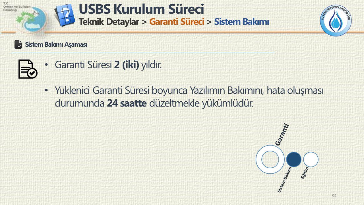 USBS Kurulum Süreci Teknik Detaylar > Garanti Süreci > Sistem Bakımı 34 Sistem Bakımı Aşaması Garanti Süresi 2 (iki) yıldır. Yüklenici Garanti Süresi