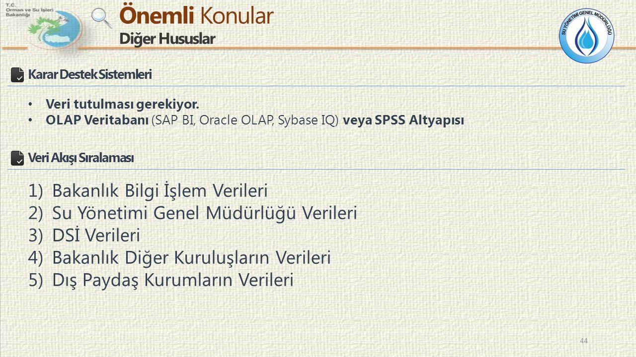 Karar Destek Sistemleri 44 Önemli Konular Diğer Hususlar Veri tutulması gerekiyor. OLAP Veritabanı (SAP BI, Oracle OLAP, Sybase IQ) veya SPSS Altyapıs