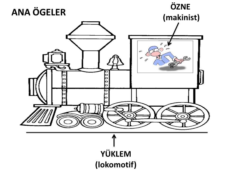ANA ÖGELER YÜKLEM (lokomotif) ÖZNE (makinist) NESNE (ne?, neyi?) ZARF TÜMLECİ (ne zaman?, ne kadar.