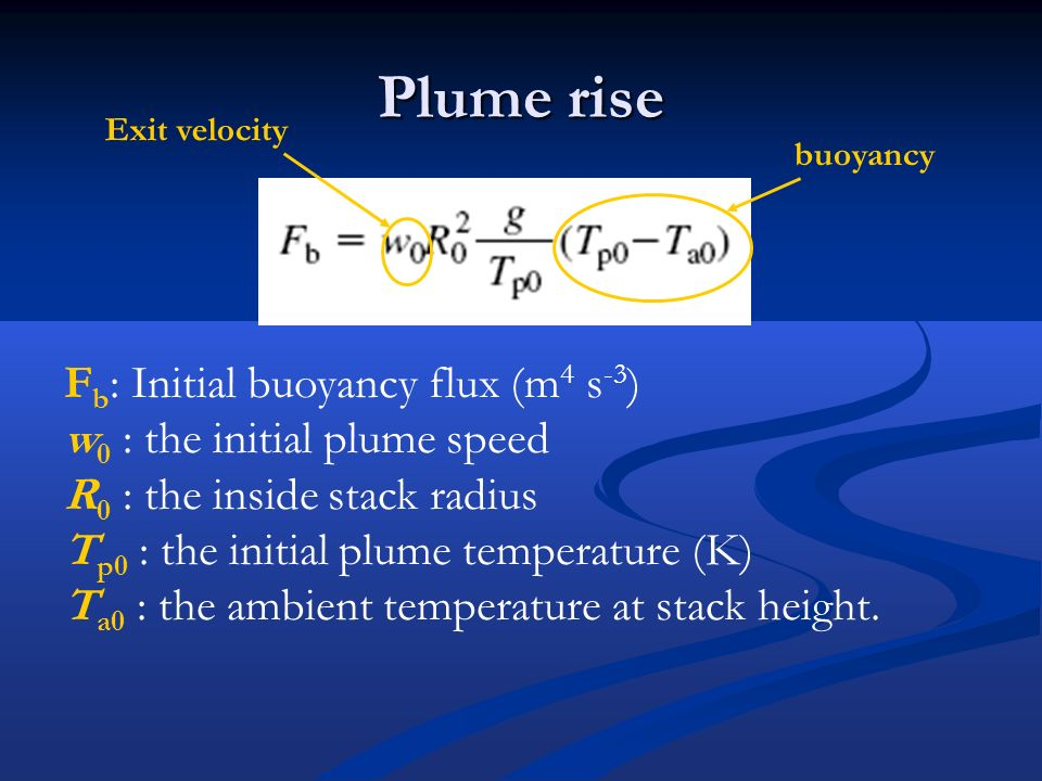 Plume rise F b : Initial buoyancy flux (m 4 s -3 ) w 0 : the initial plume speed R 0 : the inside stack radius T p0 : the initial plume temperature (K