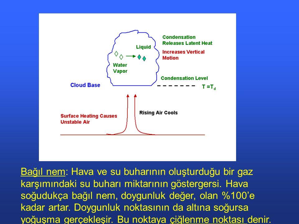 Bağıl nem: Hava ve su buharının oluşturduğu bir gaz karşımındaki su buharı miktarının göstergersi. Hava soğudukça bağıl nem, doygunluk değer, olan %10
