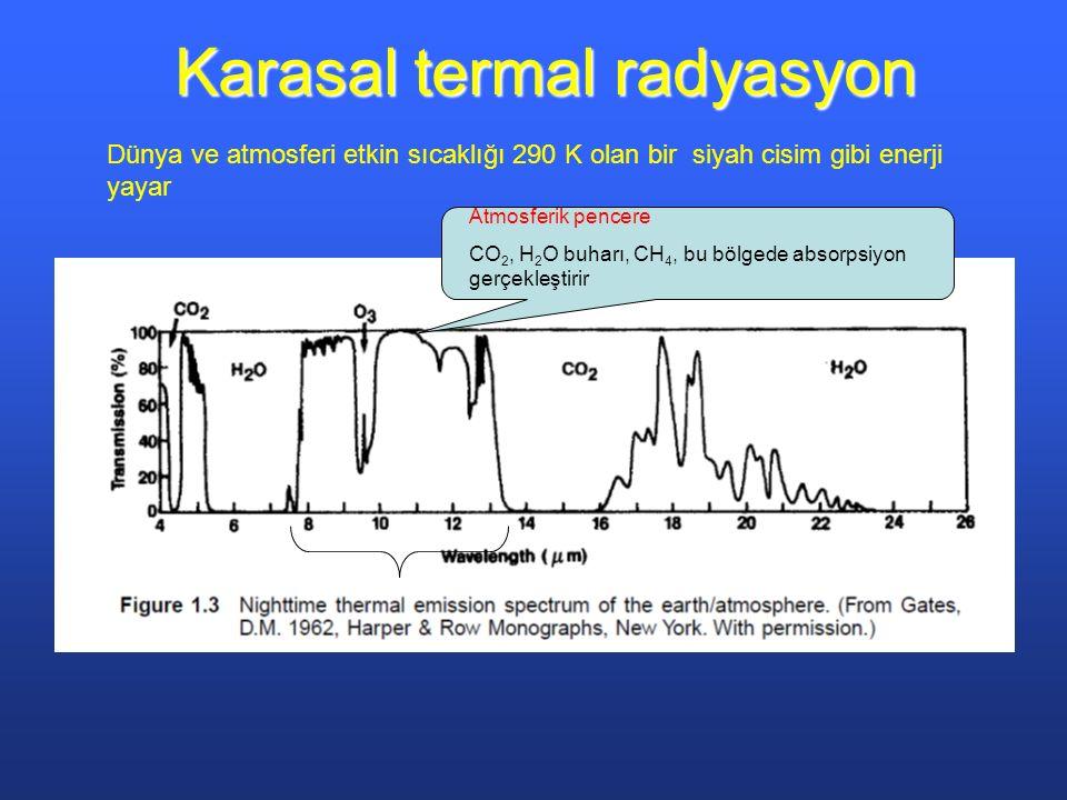 Karasal termal radyasyon Dünya ve atmosferi etkin sıcaklığı 290 K olan bir siyah cisim gibi enerji yayar Atmosferik pencere CO 2, H 2 O buharı, CH 4, bu bölgede absorpsiyon gerçekleştirir