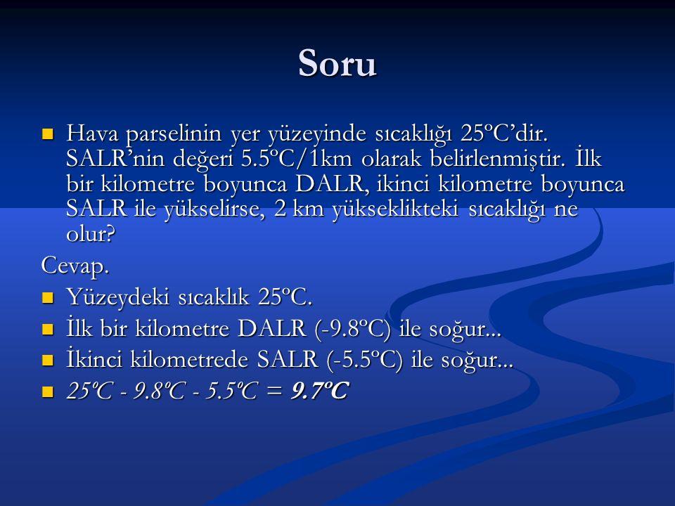 Soru Hava parselinin yer yüzeyinde sıcaklığı 25ºC'dir.