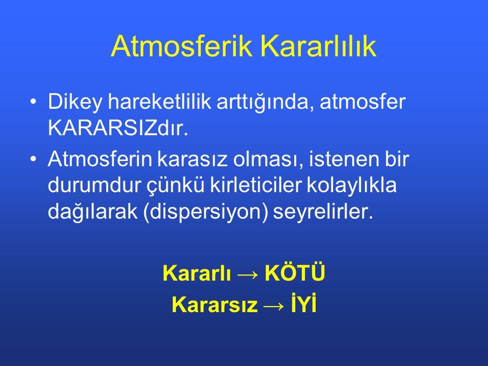 Atmosferik Kararlılık Dikey hareketlilik arttığında, atmosfer KARARSIZdır.