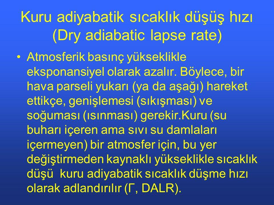 Kuru adiyabatik sıcaklık düşüş hızı (Dry adiabatic lapse rate) Atmosferik basınç yükseklikle eksponansiyel olarak azalır.