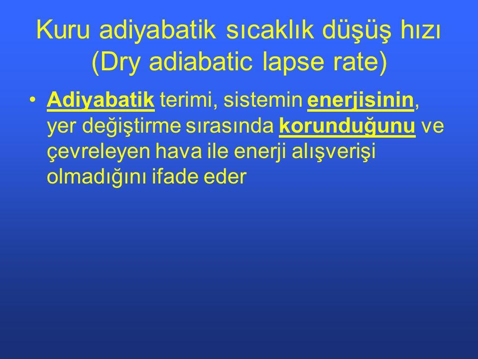 Kuru adiyabatik sıcaklık düşüş hızı (Dry adiabatic lapse rate) Adiyabatik terimi, sistemin enerjisinin, yer değiştirme sırasında korunduğunu ve çevreleyen hava ile enerji alışverişi olmadığını ifade eder