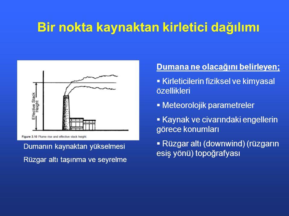 Bir nokta kaynaktan kirletici dağılımı Dumana ne olacağını belirleyen;  Kirleticilerin fiziksel ve kimyasal özellikleri  Meteorolojik parametreler  Kaynak ve civarındaki engellerin görece konumları  Rüzgar altı (downwind) (rüzgarın esiş yönü) topoğrafyası Dumanın kaynaktan yükselmesi Rüzgar altı taşınma ve seyrelme