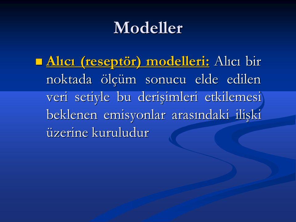 Modeller Alıcı (reseptör) modelleri: Alıcı bir noktada ölçüm sonucu elde edilen veri setiyle bu derişimleri etkilemesi beklenen emisyonlar arasındaki ilişki üzerine kuruludur Alıcı (reseptör) modelleri: Alıcı bir noktada ölçüm sonucu elde edilen veri setiyle bu derişimleri etkilemesi beklenen emisyonlar arasındaki ilişki üzerine kuruludur