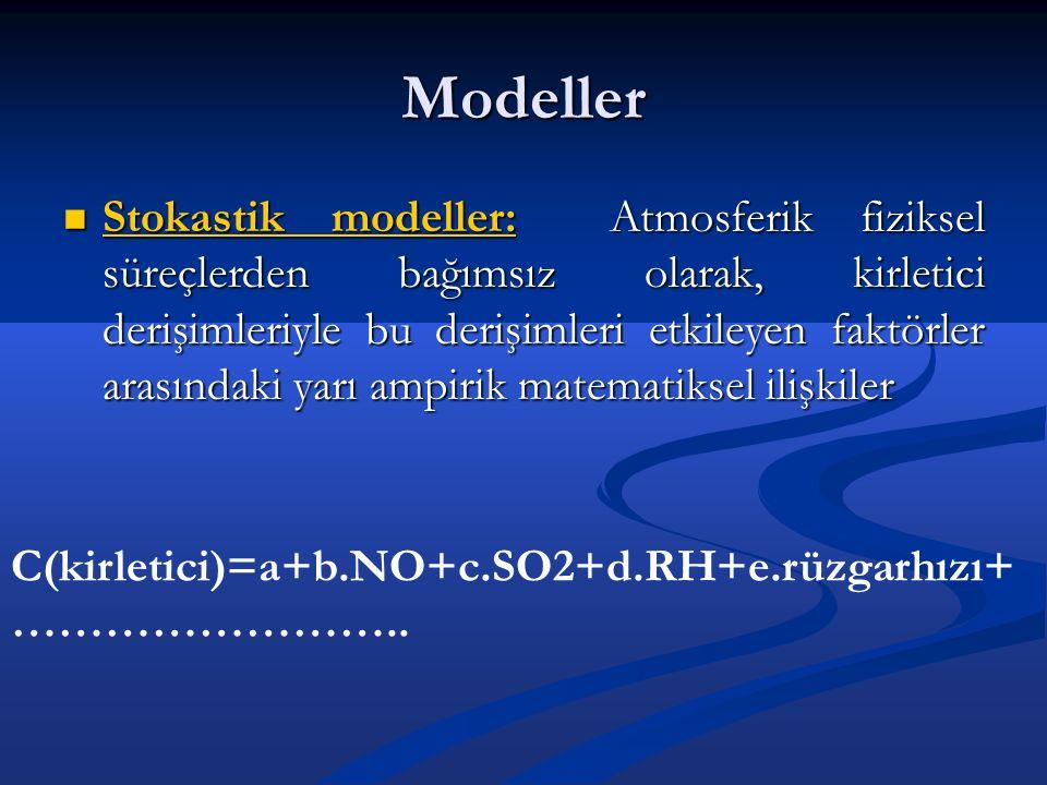 Modeller Stokastik modeller: Atmosferik fiziksel süreçlerden bağımsız olarak, kirletici derişimleriyle bu derişimleri etkileyen faktörler arasındaki yarı ampirik matematiksel ilişkiler Stokastik modeller: Atmosferik fiziksel süreçlerden bağımsız olarak, kirletici derişimleriyle bu derişimleri etkileyen faktörler arasındaki yarı ampirik matematiksel ilişkiler C(kirletici)=a+b.NO+c.SO2+d.RH+e.rüzgarhızı+ ……………………..