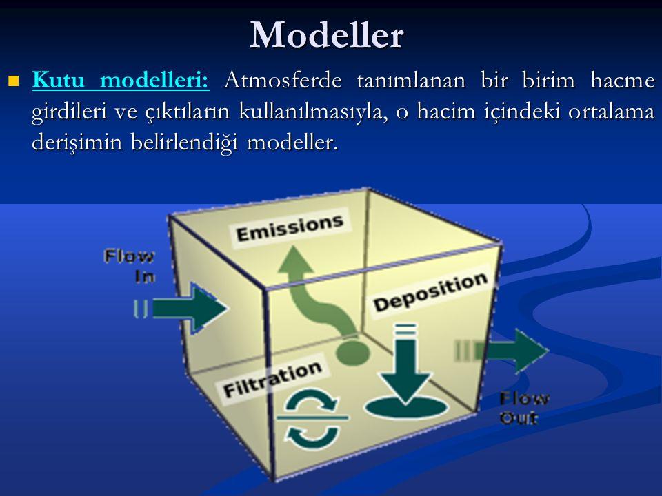 Modeller Atmosferde tanımlanan bir birim hacme girdileri ve çıktıların kullanılmasıyla, o hacim içindeki ortalama derişimin belirlendiği modeller. Kut