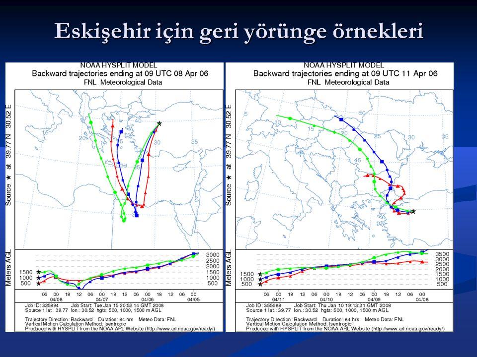 Eskişehir için geri yörünge örnekleri