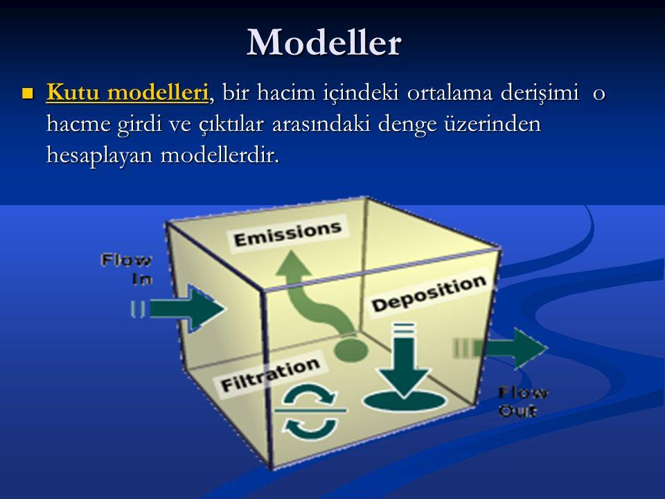 Modeller Kutu modelleri, bir hacim içindeki ortalama derişimi o hacme girdi ve çıktılar arasındaki denge üzerinden hesaplayan modellerdir. Kutu modell