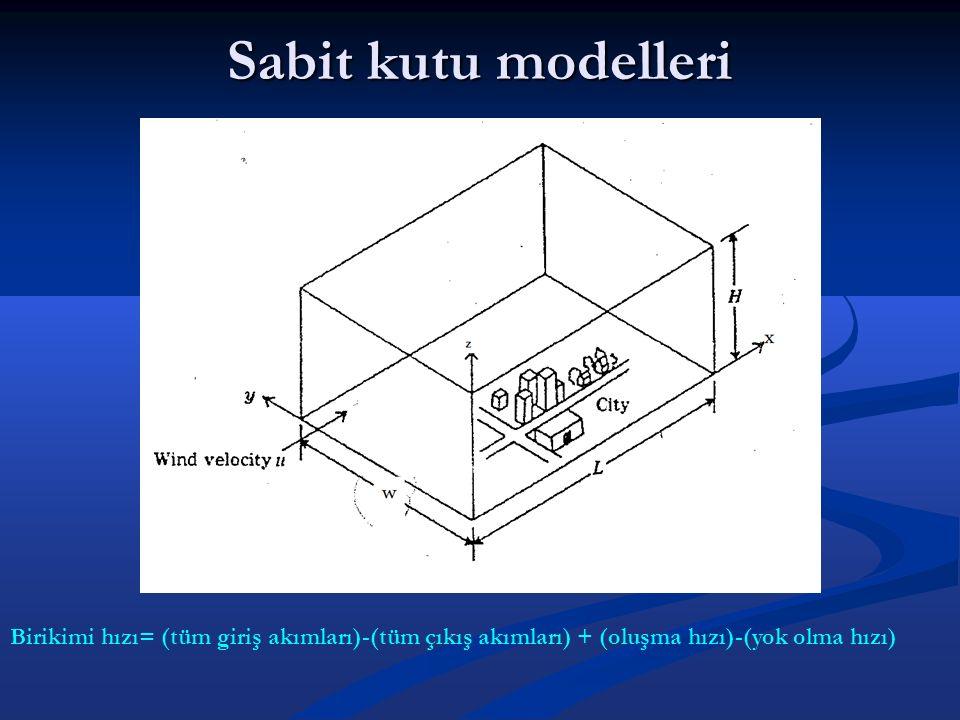 Sabit kutu modelleri Birikimi hızı= (tüm giriş akımları)-(tüm çıkış akımları) + (oluşma hızı)-(yok olma hızı)