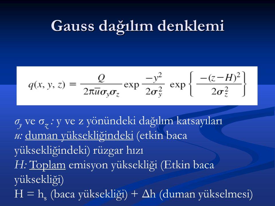 Gauss dağılım denklemi σ y ve σ z : y ve z yönündeki dağılım katsayıları u: duman yüksekliğindeki (etkin baca yüksekliğindeki) rüzgar hızı H: Toplam emisyon yüksekliği (Etkin baca yüksekliği) H = h s (baca yüksekliği) + Δh (duman yükselmesi)