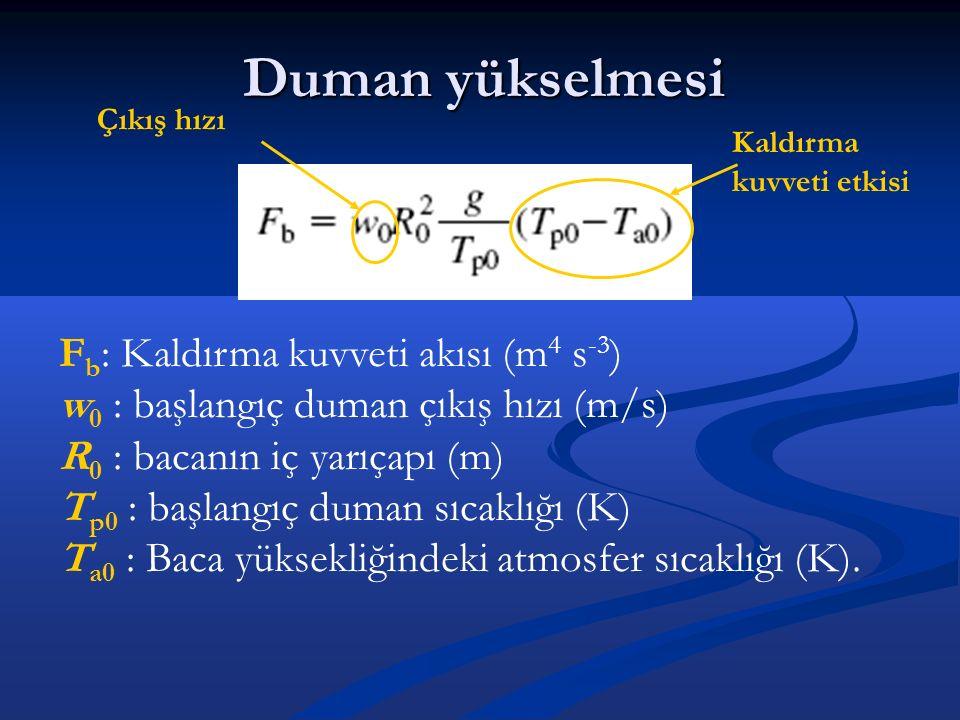 Duman yükselmesi F b : Kaldırma kuvveti akısı (m 4 s -3 ) w 0 : başlangıç duman çıkış hızı (m/s) R 0 : bacanın iç yarıçapı (m) T p0 : başlangıç duman sıcaklığı (K) T a0 : Baca yüksekliğindeki atmosfer sıcaklığı (K).