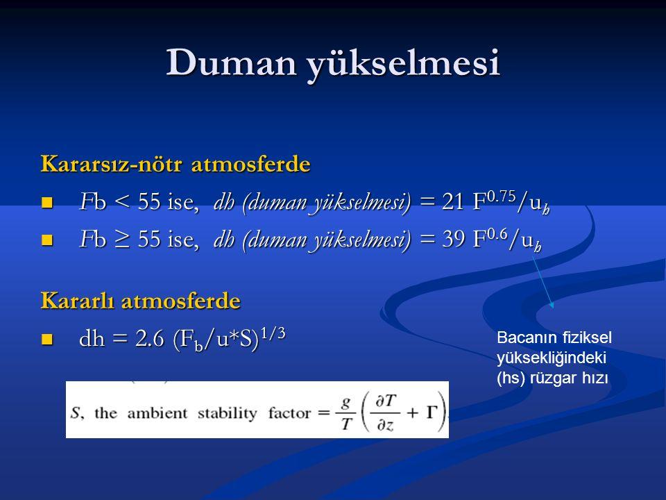 Duman yükselmesi Kararsız-nötr atmosferde Fb < 55 ise, dh (duman yükselmesi) = 21 F 0.75 /u h Fb < 55 ise, dh (duman yükselmesi) = 21 F 0.75 /u h Fb ≥ 55 ise, dh (duman yükselmesi) = 39 F 0.6 /u h Fb ≥ 55 ise, dh (duman yükselmesi) = 39 F 0.6 /u h Kararlı atmosferde dh = 2.6 (F b /u*S) 1/3 dh = 2.6 (F b /u*S) 1/3 Bacanın fiziksel yüksekliğindeki (hs) rüzgar hızı