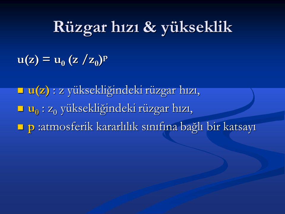 Rüzgar hızı & yükseklik u(z) = u 0 (z /z 0 ) p u(z) : z yüksekliğindeki rüzgar hızı, u(z) : z yüksekliğindeki rüzgar hızı, u 0 : z 0 yüksekliğindeki rüzgar hızı, u 0 : z 0 yüksekliğindeki rüzgar hızı, p :atmosferik kararlılık sınıfına bağlı bir katsayı p :atmosferik kararlılık sınıfına bağlı bir katsayı