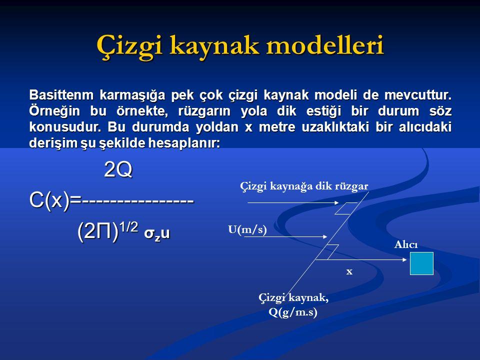 Çizgi kaynak modelleri Basittenm karmaşığa pek çok çizgi kaynak modeli de mevcuttur.