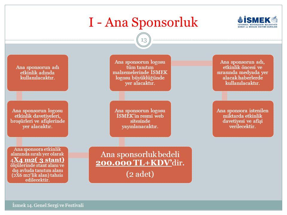 I - Ana Sponsorluk Ana sponsorun adı etkinlik adında kullanılacaktır.