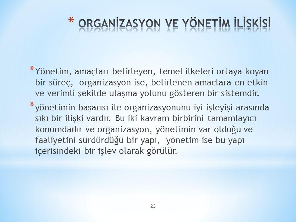 23 * Yönetim, amaçları belirleyen, temel ilkeleri ortaya koyan bir süreç, organizasyon ise, belirlenen amaçlara en etkin ve verimli şekilde ulaşma yolunu gösteren bir sistemdir.