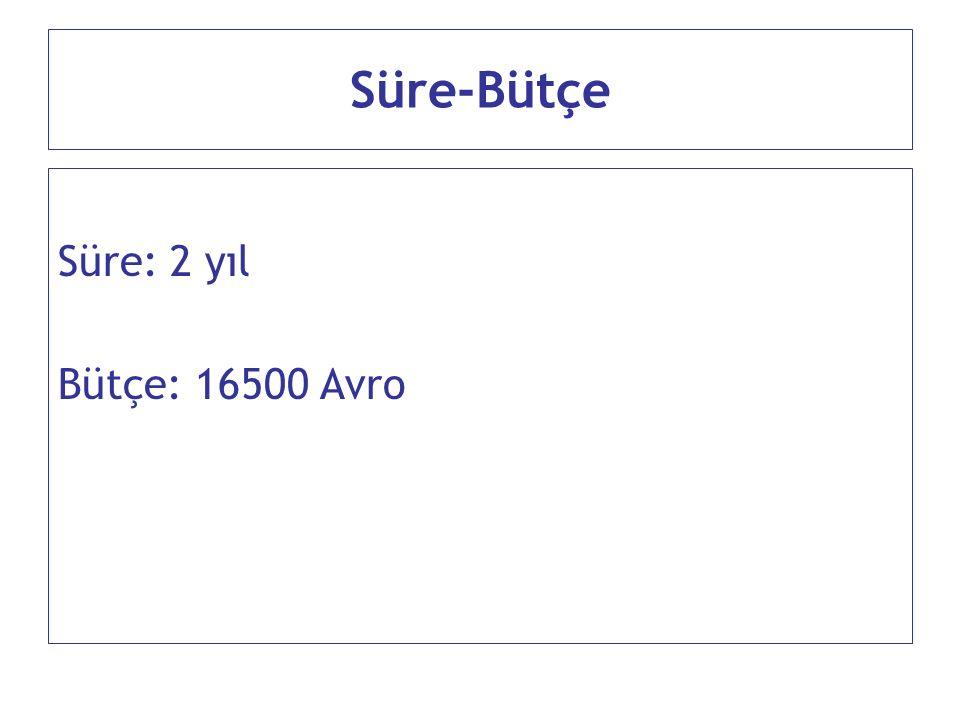 Süre-Bütçe Süre: 2 yıl Bütçe: 16500 Avro