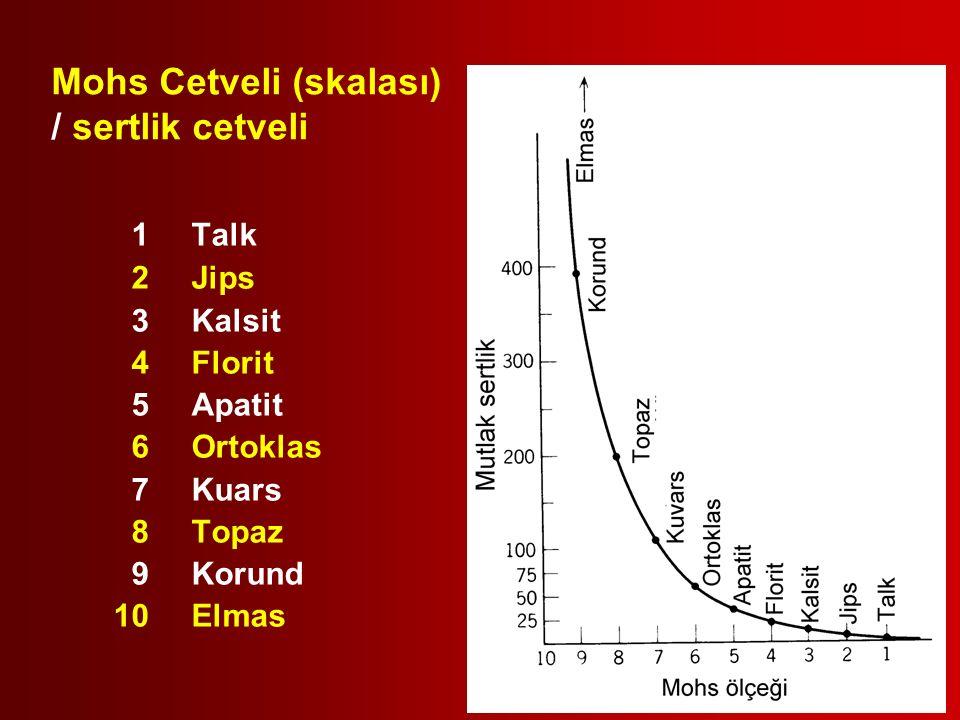 Mohs Cetveli (skalası) / sertlik cetveli 1 Talk 2 Jips 3 Kalsit 4 Florit 5 Apatit 6 Ortoklas 7 Kuars 8 Topaz 9 Korund 10 Elmas