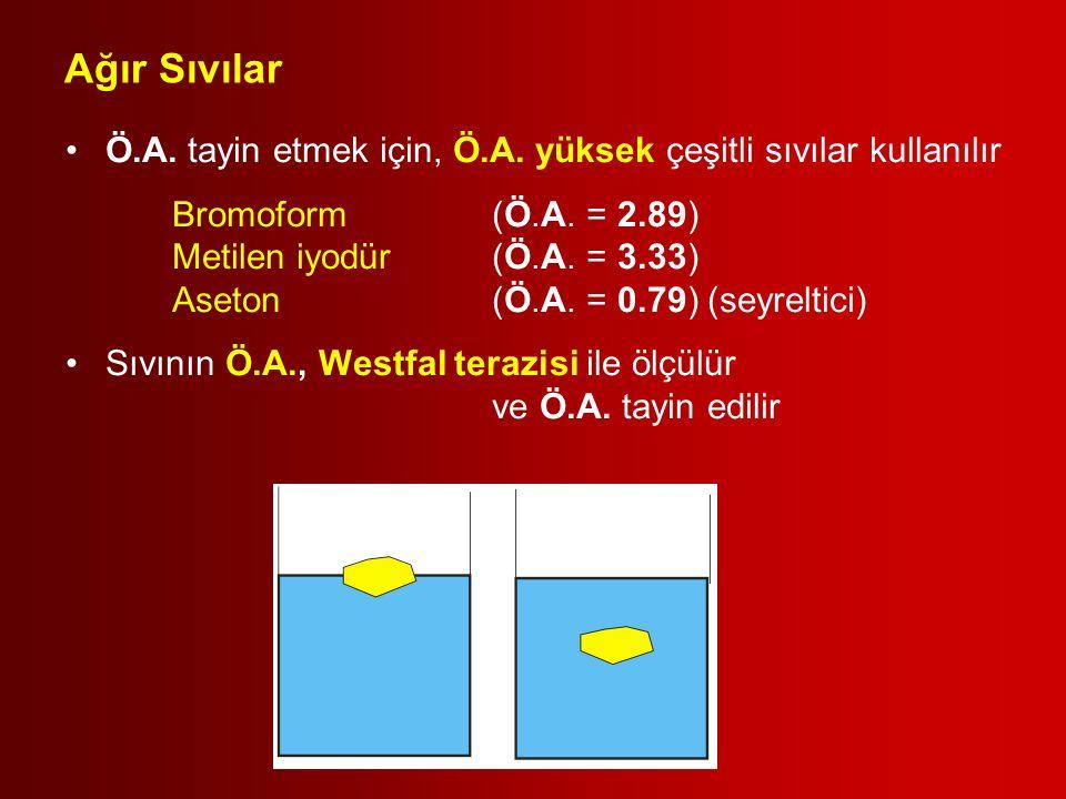 Ağır Sıvılar Ö.A. tayin etmek için, Ö.A. yüksek çeşitli sıvılar kullanılır Bromoform (Ö.A. = 2.89) Metilen iyodür (Ö.A. = 3.33) Aseton (Ö.A. = 0.79) (