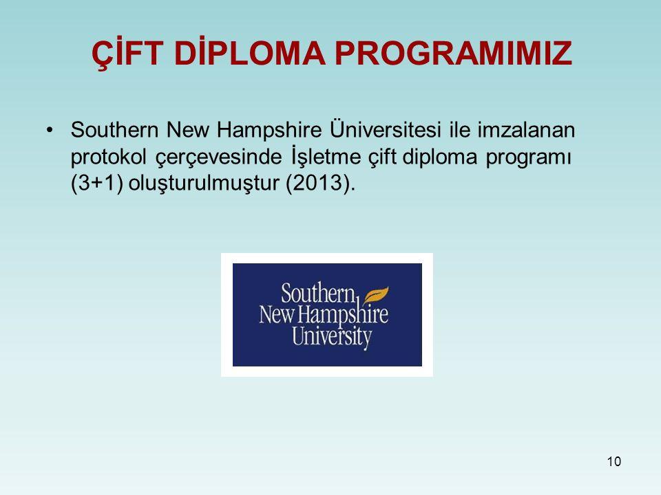 10 ÇİFT DİPLOMA PROGRAMIMIZ Southern New Hampshire Üniversitesi ile imzalanan protokol çerçevesinde İşletme çift diploma programı (3+1) oluşturulmuştur (2013).