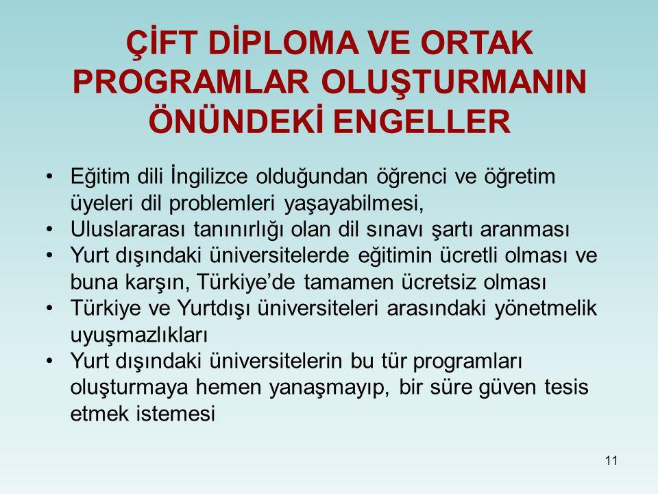 11 ÇİFT DİPLOMA VE ORTAK PROGRAMLAR OLUŞTURMANIN ÖNÜNDEKİ ENGELLER Eğitim dili İngilizce olduğundan öğrenci ve öğretim üyeleri dil problemleri yaşayabilmesi, Uluslararası tanınırlığı olan dil sınavı şartı aranması Yurt dışındaki üniversitelerde eğitimin ücretli olması ve buna karşın, Türkiye'de tamamen ücretsiz olması Türkiye ve Yurtdışı üniversiteleri arasındaki yönetmelik uyuşmazlıkları Yurt dışındaki üniversitelerin bu tür programları oluşturmaya hemen yanaşmayıp, bir süre güven tesis etmek istemesi