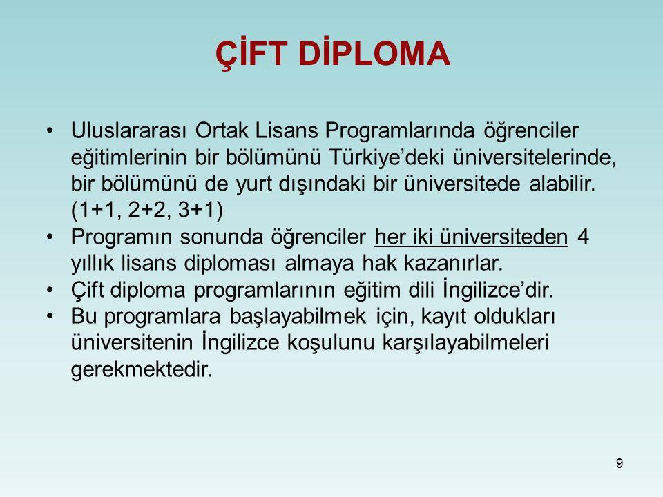9 ÇİFT DİPLOMA Uluslararası Ortak Lisans Programlarında öğrenciler eğitimlerinin bir bölümünü Türkiye'deki üniversitelerinde, bir bölümünü de yurt dışındaki bir üniversitede alabilir.