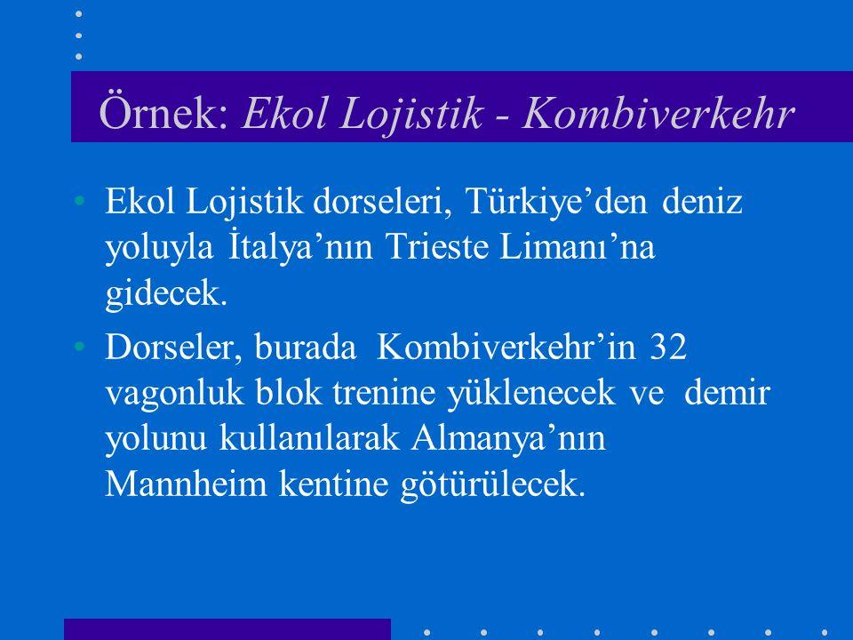 Örnek: Ekol Lojistik - Kombiverkehr Ekol Lojistik dorseleri, Türkiye'den deniz yoluyla İtalya'nın Trieste Limanı'na gidecek. Dorseler, burada Kombiver