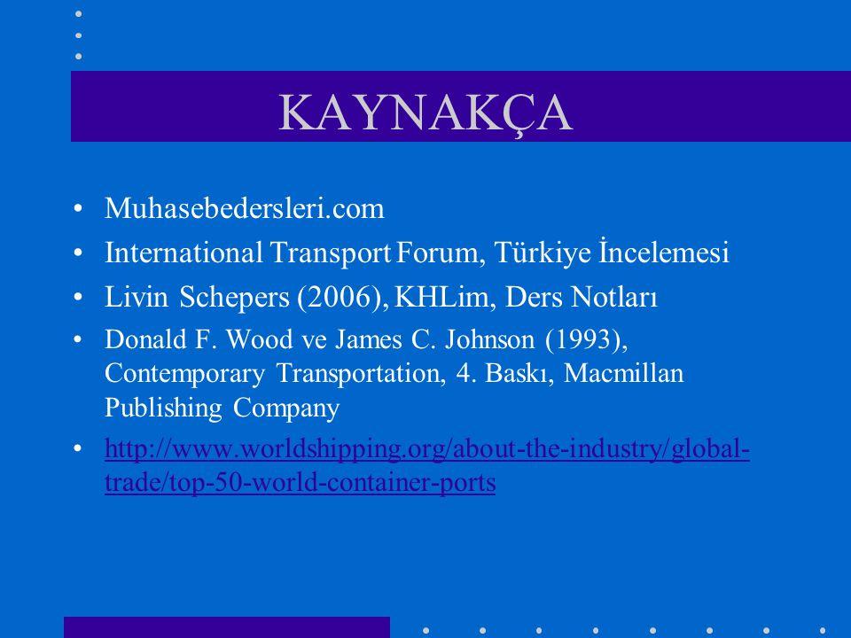 KAYNAKÇA Muhasebedersleri.com International Transport Forum, Türkiye İncelemesi Livin Schepers (2006), KHLim, Ders Notları Donald F. Wood ve James C.