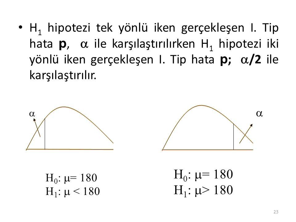 H 1 hipotezi tek yönlü iken gerçekleşen I. Tip hata p,  ile karşılaştırılırken H 1 hipotezi iki yönlü iken gerçekleşen I. Tip hata p ;  /2 ile karşı