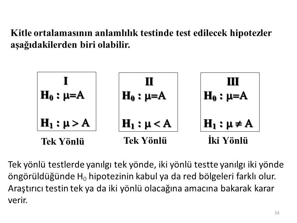 Kitle ortalamasının anlamlılık testinde test edilecek hipotezler aşağıdakilerden biri olabilir. I H 0 :  H 1 :  I H 0 :  H 1 :  II I