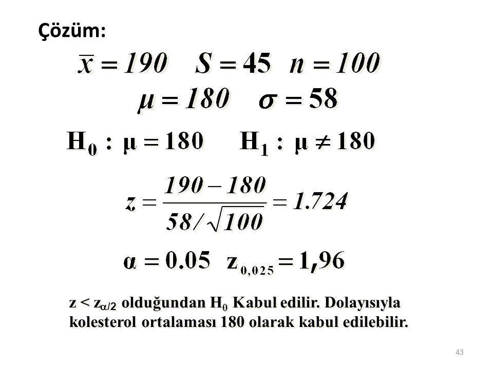 43 Çözüm: z < z  /2  olduğundan H 0 Kabul edilir. Dolayısıyla kolesterol ortalaması 180 olarak kabul edilebilir.