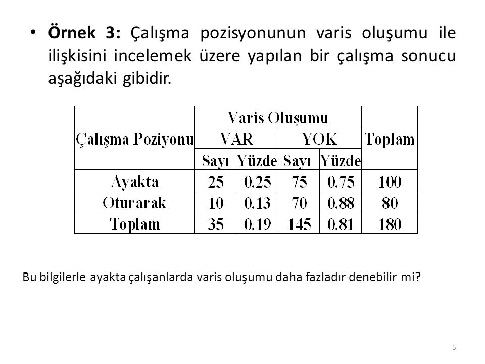 Örnek 7: Bir bölgeden rasgele seçilen 125 yetişkinin 10'unda beslenme bozukluğu görüldüğüne göre bu bölgede beslenme bozukluğu görülme sıklığı 0.06 dan büyük kabul edilebilir mi .