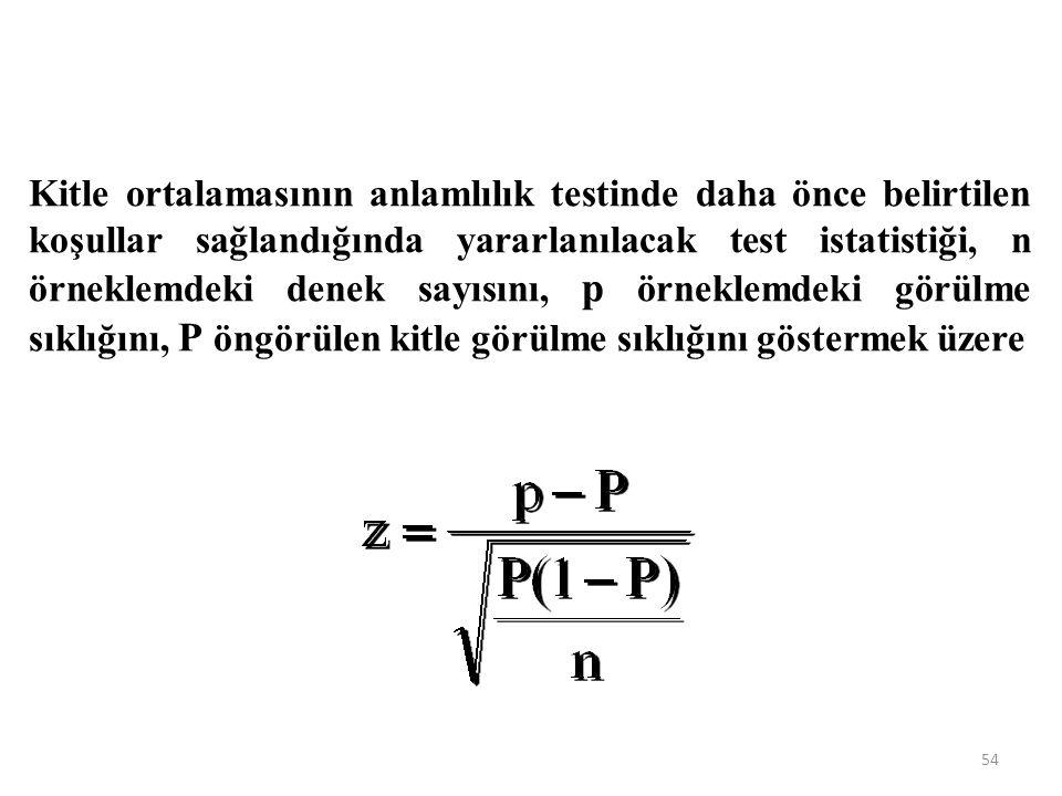 Kitle ortalamasının anlamlılık testinde daha önce belirtilen koşullar sağlandığında yararlanılacak test istatistiği, n örneklemdeki denek sayısını, p örneklemdeki görülme sıklığını, P öngörülen kitle görülme sıklığını göstermek üzere 54