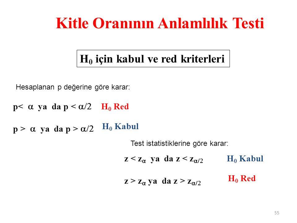 p<  ya da p <  p >  ya da p >  H 0 Red H 0 Kabul z < z   ya da z < z  z > z   ya da z > z  H 0 Kabul H 0 Red H 0 için kabul ve red kriterleri Kitle Oranının Anlamlılık Testi 55 Test istatistiklerine göre karar: Hesaplanan p değerine göre karar: