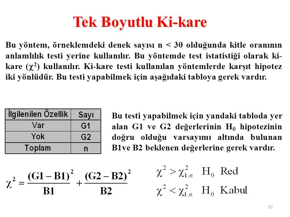 Bu yöntem, örneklemdeki denek sayısı n < 30 olduğunda kitle oranının anlamlılık testi yerine kullanılır. Bu yöntemde test istatistiği olarak ki- kare