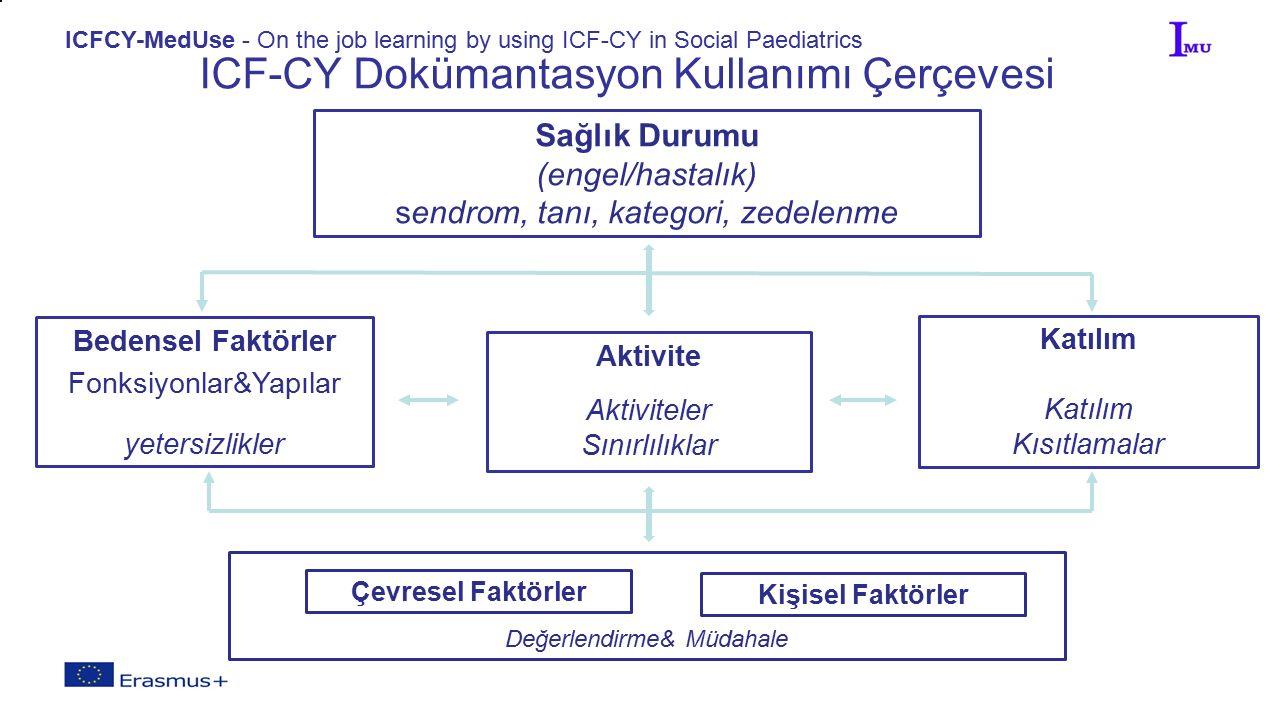 ICFCY-MedUse - On the job learning by using ICF-CY in Social Paediatrics ICF-CY Dokümantasyon Kullanımı Çerçevesi Sağlık Durumu (engel/hastalık) sendrom, tanı, kategori, zedelenme Bedensel Faktörler Fonksiyonlar&Yapılar yetersizlikler Aktivite Aktiviteler Sınırlılıklar Katılım Kısıtlamalar Çevresel Faktörler Kişisel Faktörler Değerlendirme& Müdahale