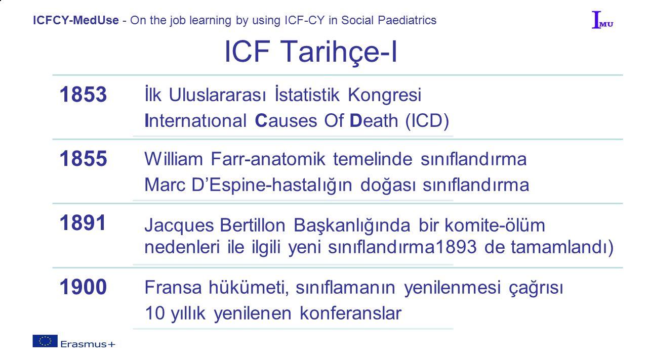 ICFCY-MedUse - On the job learning by using ICF-CY in Social Paediatrics ICF Tarihçe-I 1853 İlk Uluslararası İstatistik Kongresi Internatıonal Causes Of Death (ICD) 1855 William Farr-anatomik temelinde sınıflandırma Marc D'Espine-hastalığın doğası sınıflandırma 1891 Jacques Bertillon Başkanlığında bir komite-ölüm nedenleri ile ilgili yeni sınıflandırma1893 de tamamlandı) 1900 Fransa hükümeti, sınıflamanın yenilenmesi çağrısı 10 yıllık yenilenen konferanslar