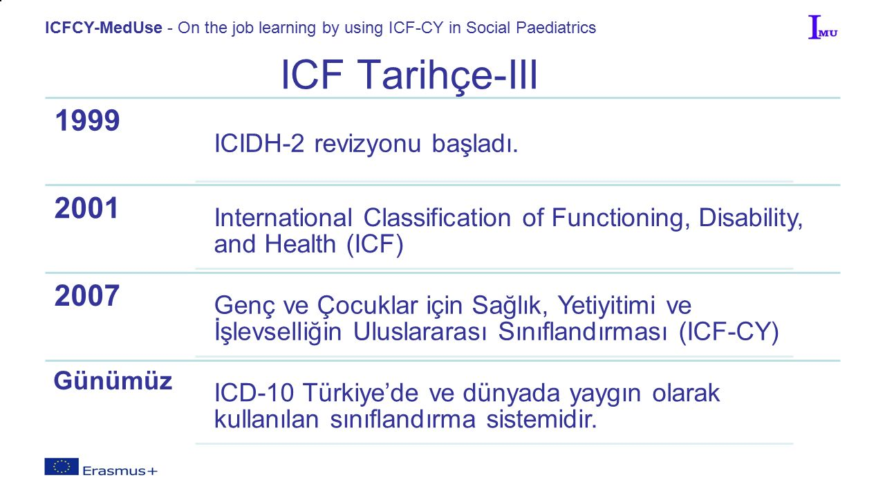 ICFCY-MedUse - On the job learning by using ICF-CY in Social Paediatrics ICF Tarihçe-III 1999 ICIDH-2 revizyonu başladı.