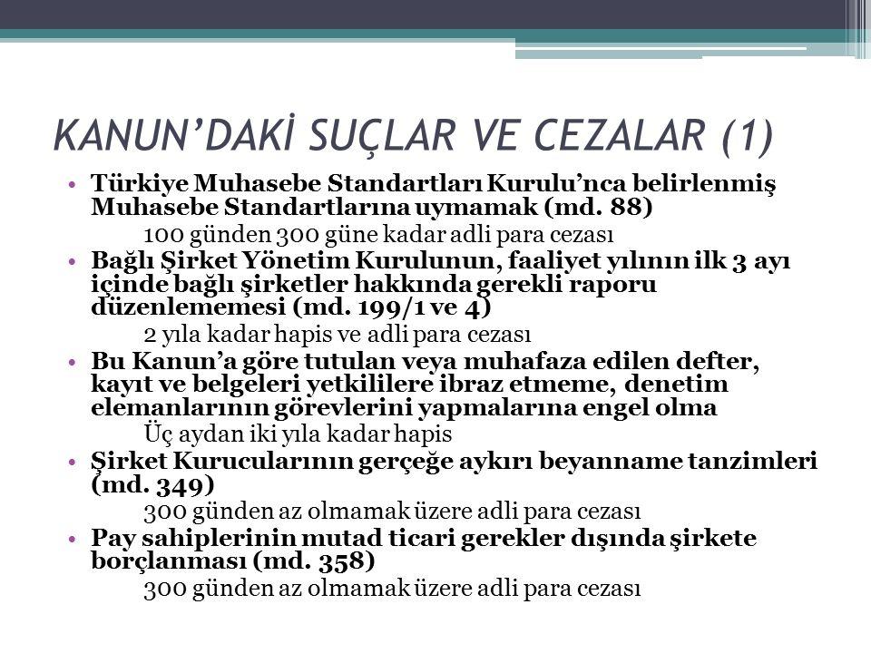 KANUN'DAKİ SUÇLAR VE CEZALAR (1) Türkiye Muhasebe Standartları Kurulu'nca belirlenmiş Muhasebe Standartlarına uymamak (md.