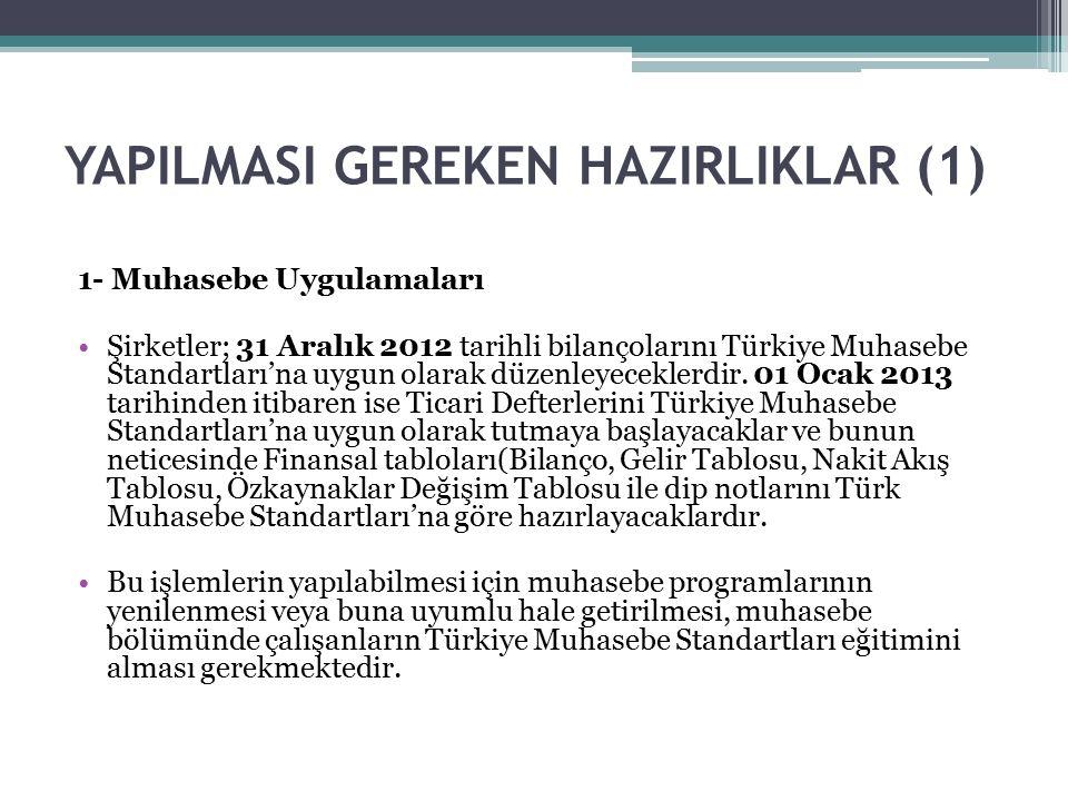 YAPILMASI GEREKEN HAZIRLIKLAR (1) 1- Muhasebe Uygulamaları Şirketler; 31 Aralık 2012 tarihli bilançolarını Türkiye Muhasebe Standartları'na uygun olarak düzenleyeceklerdir.