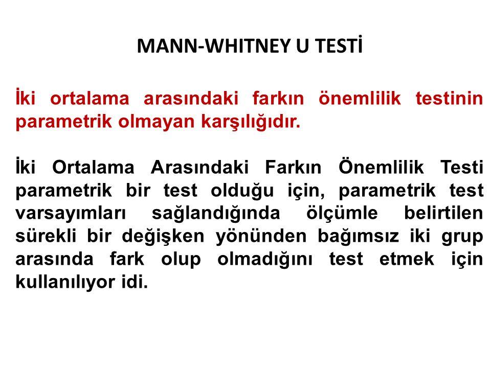 İki ortalama arasındaki farkın önemlilik testinin parametrik olmayan karşılığıdır.