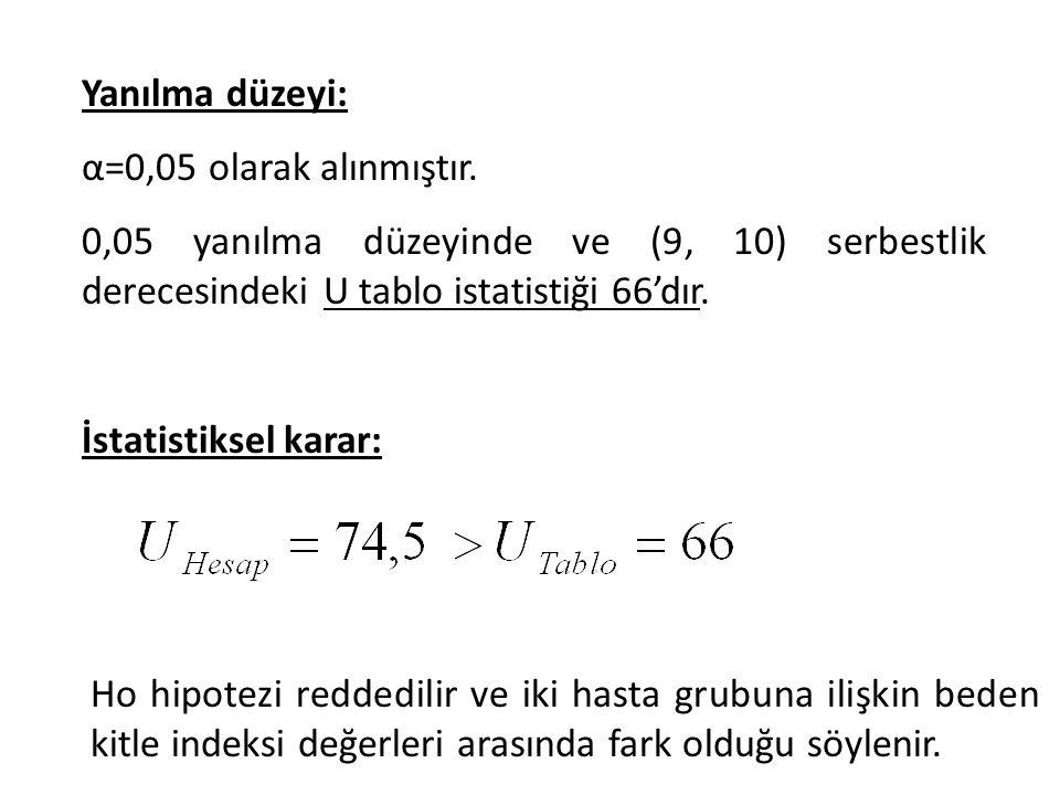 Yanılma düzeyi: α=0,05 olarak alınmıştır.