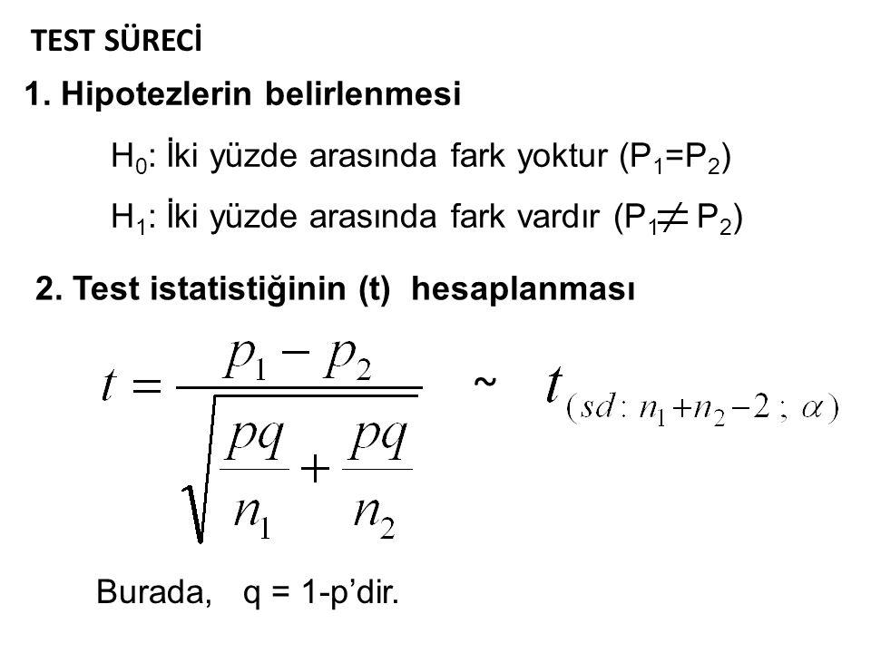 2. Test istatistiğinin (t) hesaplanması Burada, q = 1-p'dir.