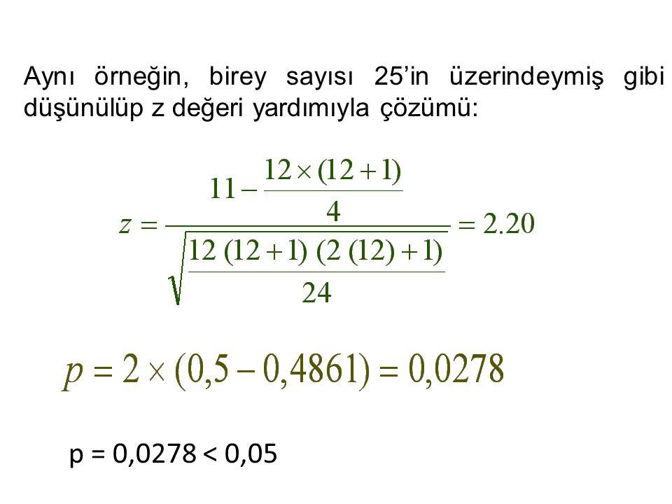 Aynı örneğin, birey sayısı 25'in üzerindeymiş gibi düşünülüp z değeri yardımıyla çözümü: p = 0,0278 < 0,05