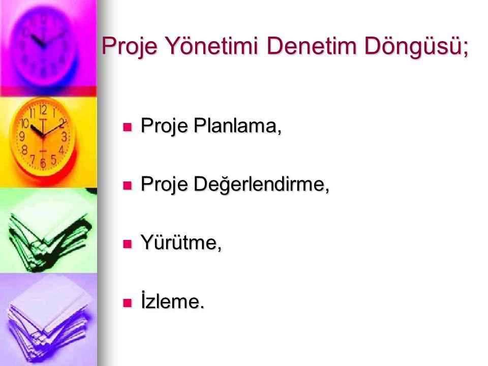 Proje Yönetimi Denetim Döngüsü; Proje Planlama, Proje Planlama, Proje Değerlendirme, Proje Değerlendirme, Yürütme, Yürütme, İzleme.